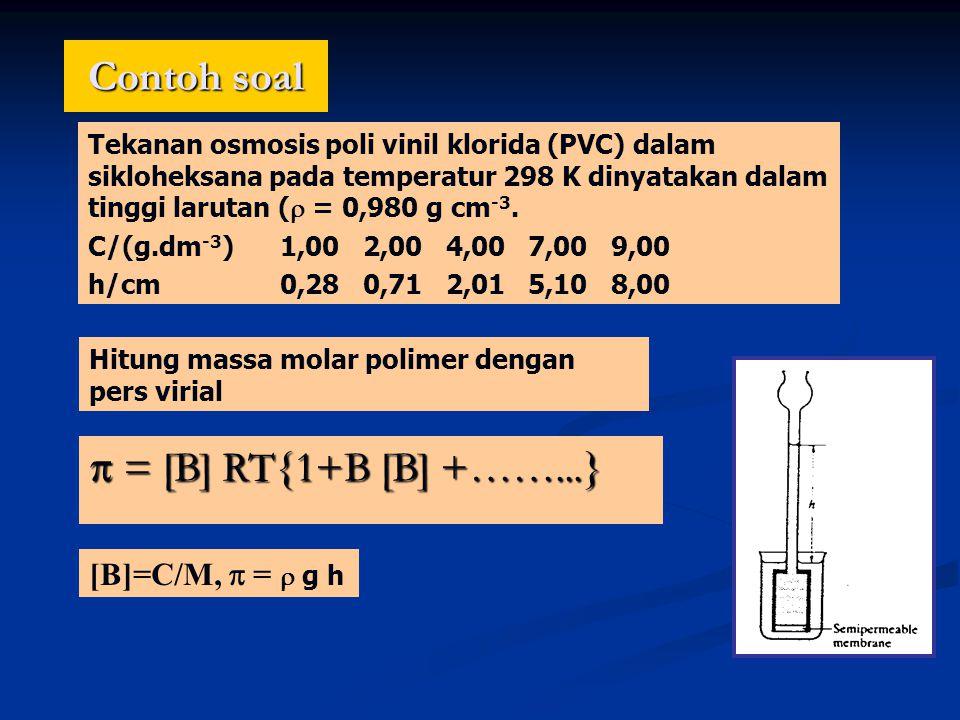 Contoh soal  = [B] RT{1+B [B] +……...} [B]=C/M,  =  g h